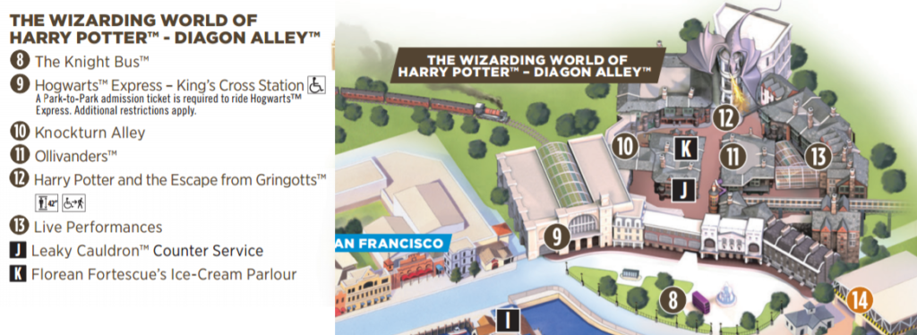 Map from Universal Site