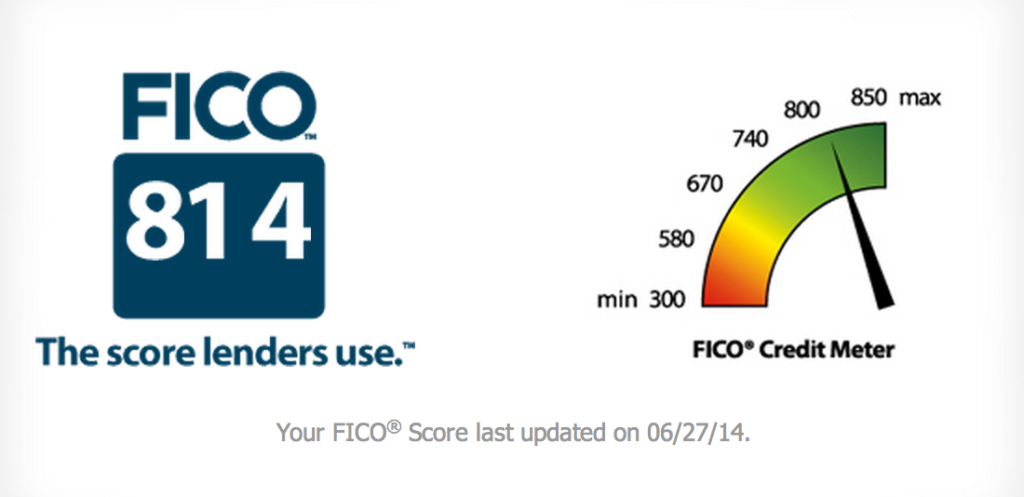 Your Kid Will Inherit Your Credit Score (C) FICO
